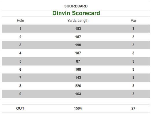 Portpatrick Golf Club Dinvin Scorecard.
