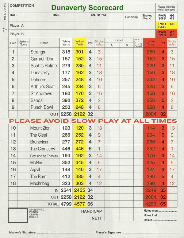 Dunaverty Golf Club Scorecard.