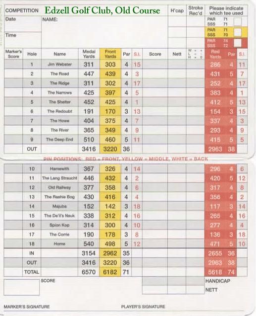 Edzell Old Course Scorecard.