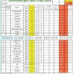 Kirkcudbright Golf Club Scorecard.