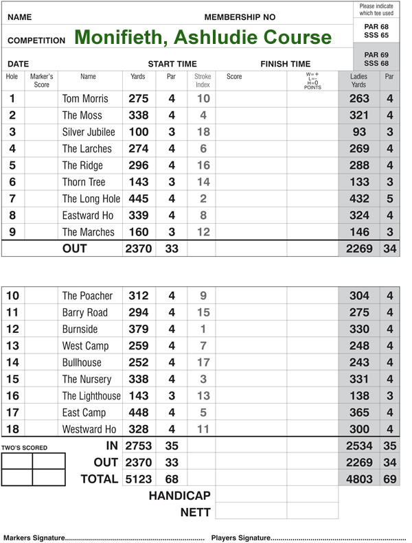 Monifieth Links Ashludie Scorecard.