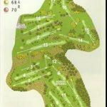 Newton Stewart Golf Club Course layout.