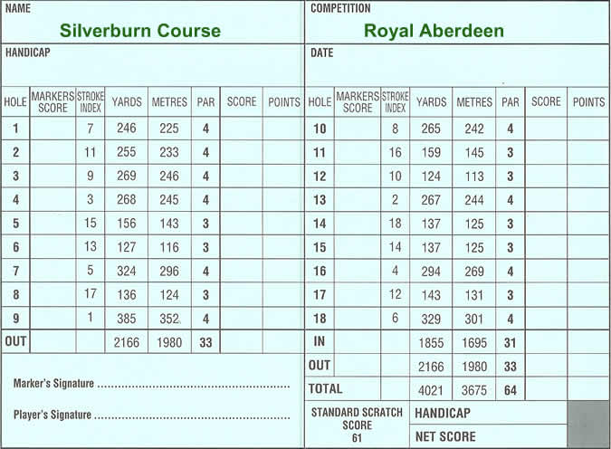 Royal Aberdeen, Silverburn Scorecard.