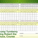 Trump Turnberry King Robert The Bruce Scorecard.