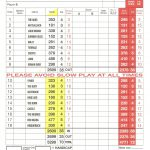 Ullapool Golf Club Scorecard.