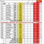 Wigtownshire County Golf Club Scorecard.