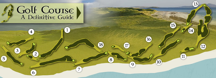Askernish Golf Club Course Layout.