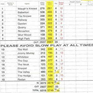 Baberton Golf Club Scorecard.