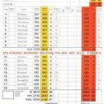 Canmore Golf Club Scorecard.