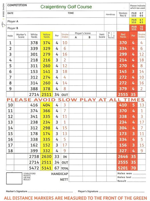 Craigentinny Golf Course Scorecard.