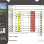 The Eden Golf Course Scorecard.