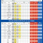 Elderslie Golf Club Scorecard.