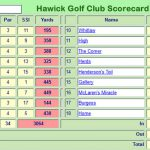 Hawick Golf Club Scorecard.