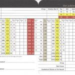 The Jubilee Course Scorecard.
