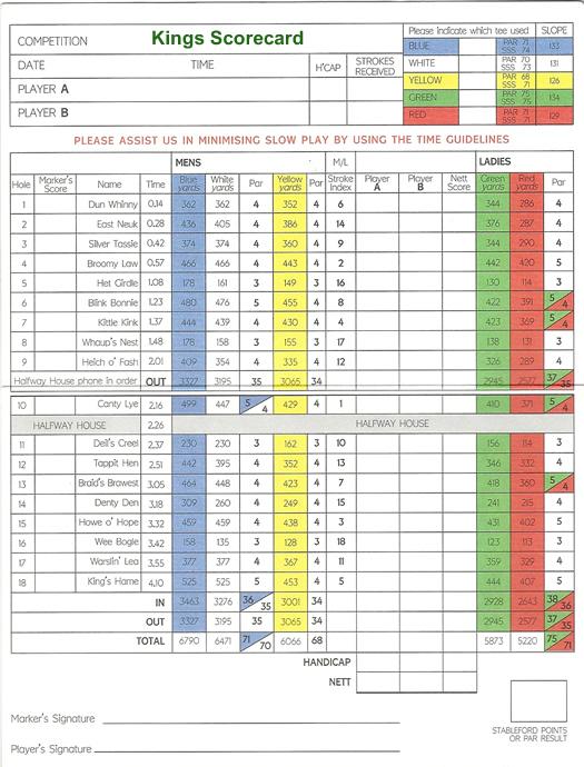 Gleneagles Kings Golf Course Scorecard.