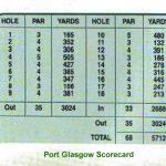 Port Glasgow Golf Club Scorecard.