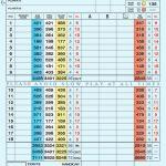 Roxburghe Golf Club Scorecard.
