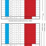 St Boswells Golf Club Scorecard.