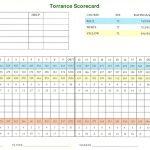 Fairmont Torrance Scorecard.