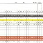 The Westerwood Golf Course Scorecard.