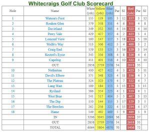 Whitecraigs Golf Club Scorecard.