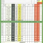 Deer Park Golf Club Scorecard.