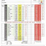 Forres Golf Club Scorecard.