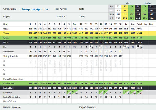 Carnoustie Championship Links Golf Course Scorecard.